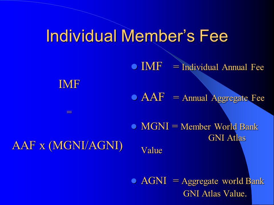 Aggregate Annual Fee Rappresenta il totale delle tasse annuali di tutti i membri proposto dal consiglio di amministrazione (management board) e sogget