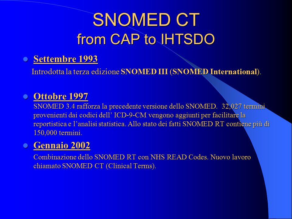 SNOMED CT from CAP to IHTSDO Settembre 1993 Settembre 1993 Introdotta la terza edizione SNOMED III (SNOMED International).