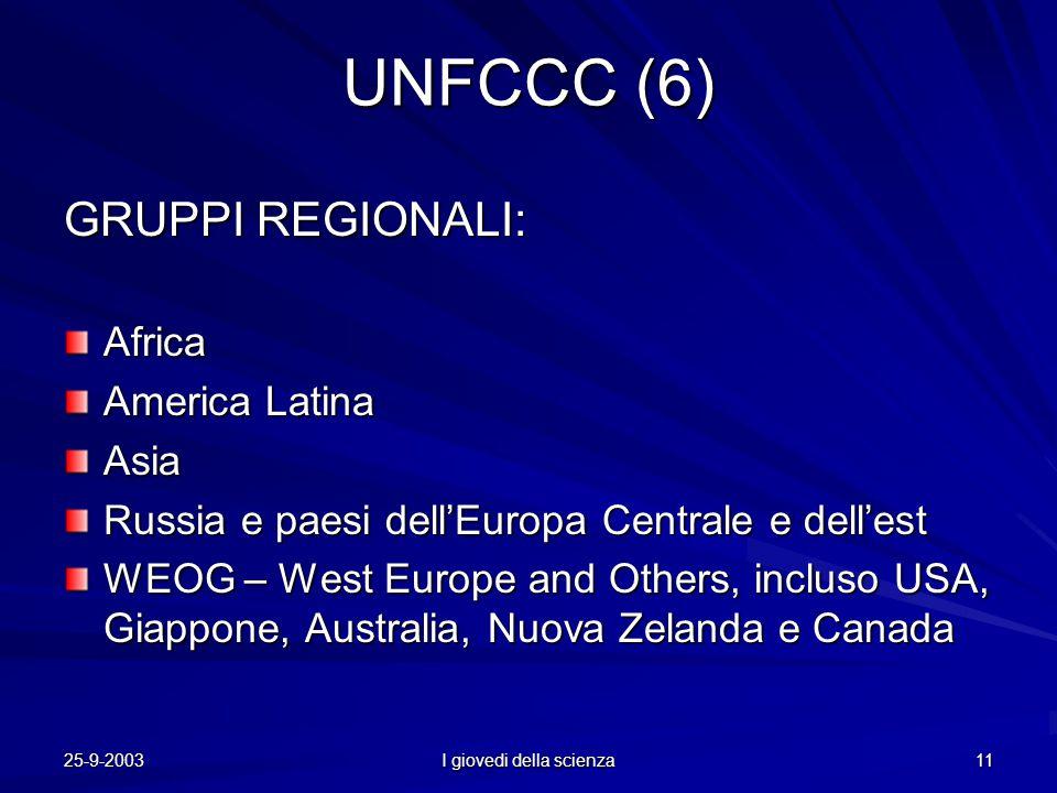 25-9-2003 I giovedi della scienza 11 UNFCCC (6) GRUPPI REGIONALI: Africa America Latina Asia Russia e paesi dell'Europa Centrale e dell'est WEOG – West Europe and Others, incluso USA, Giappone, Australia, Nuova Zelanda e Canada