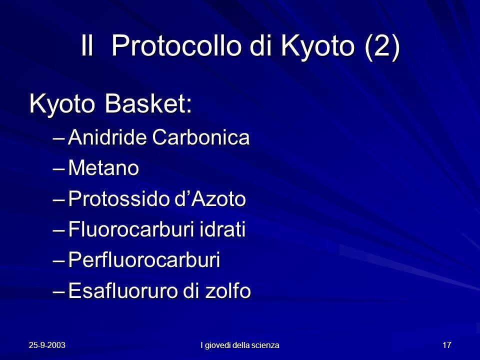 25-9-2003 I giovedi della scienza 17 Il Protocollo di Kyoto (2) Kyoto Basket: –Anidride Carbonica –Metano –Protossido d'Azoto –Fluorocarburi idrati –Perfluorocarburi –Esafluoruro di zolfo