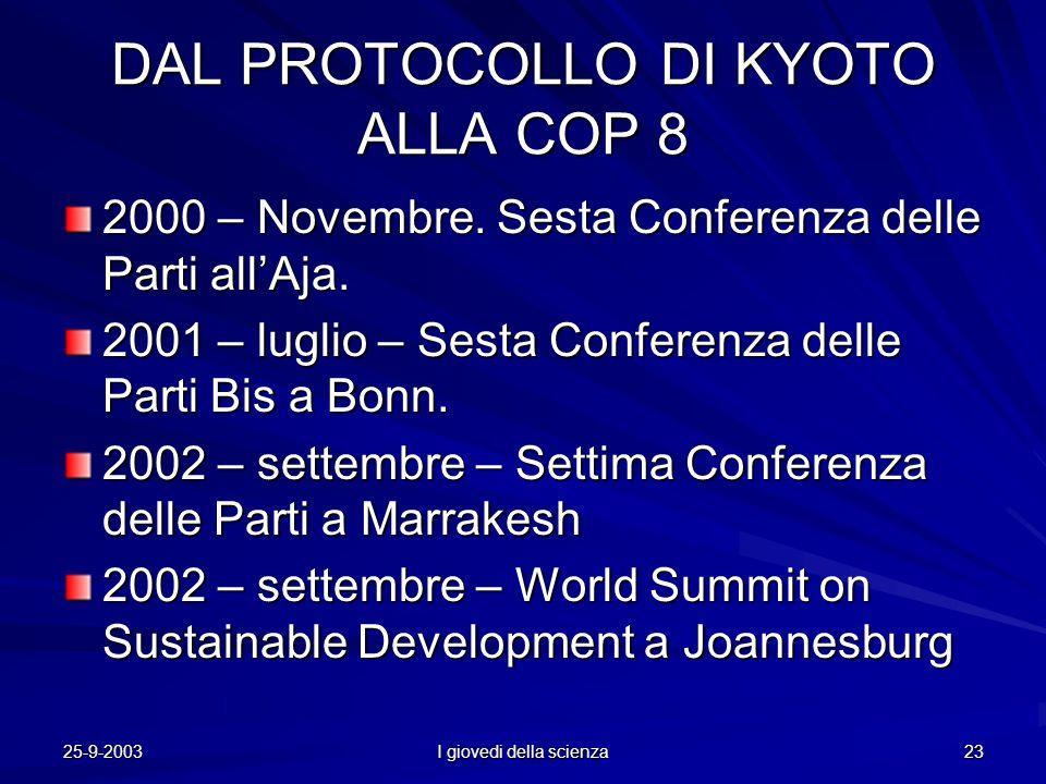 25-9-2003 I giovedi della scienza 23 DAL PROTOCOLLO DI KYOTO ALLA COP 8 2000 – Novembre.