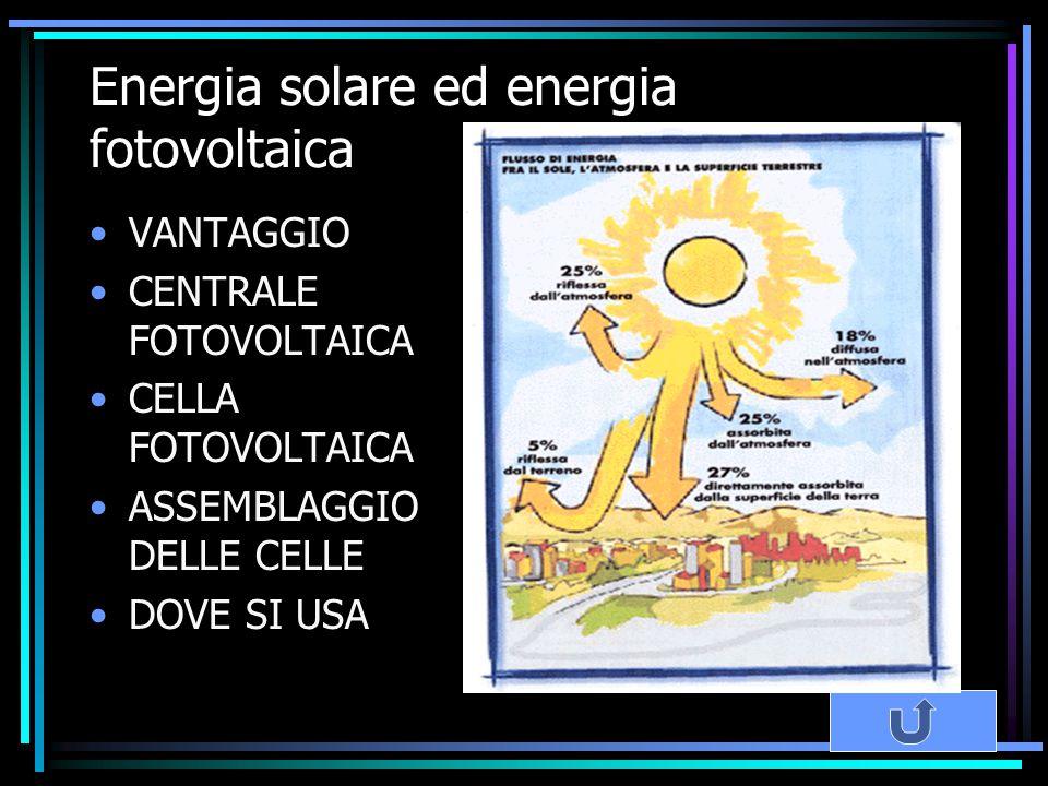 Energia solare ed energia fotovoltaica VANTAGGIO CENTRALE FOTOVOLTAICA CELLA FOTOVOLTAICA ASSEMBLAGGIO DELLE CELLE DOVE SI USA