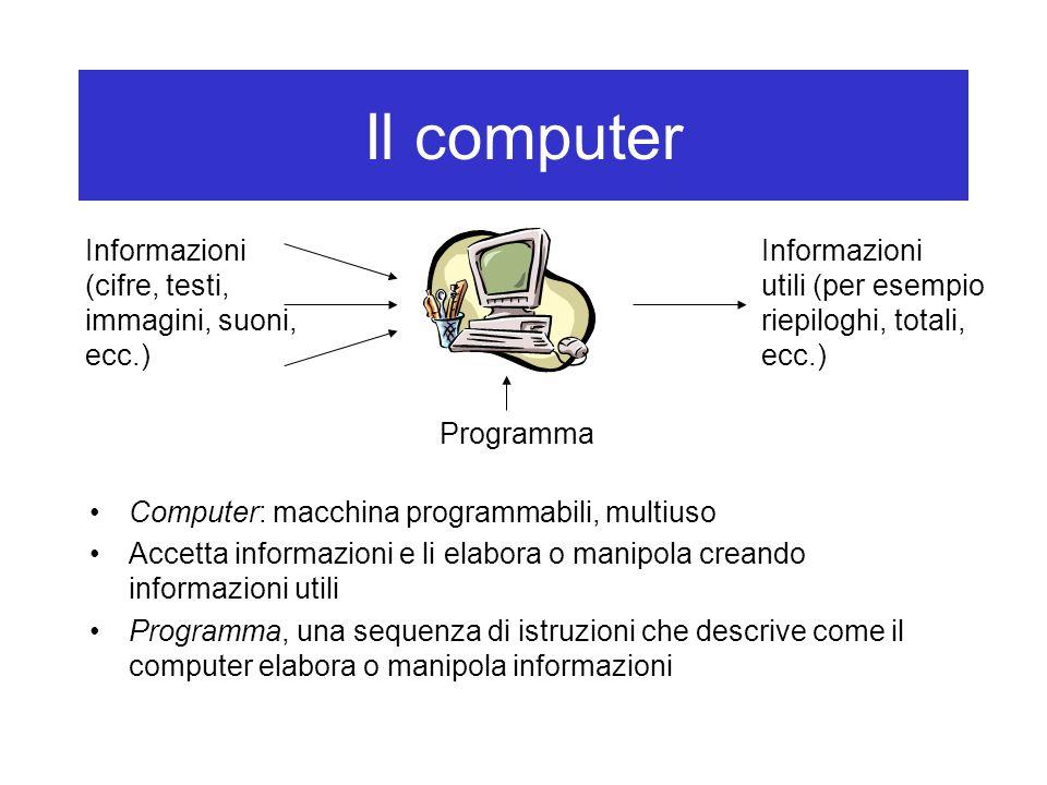 Il computer Computer: macchina programmabili, multiuso Accetta informazioni e li elabora o manipola creando informazioni utili Programma, una sequenza