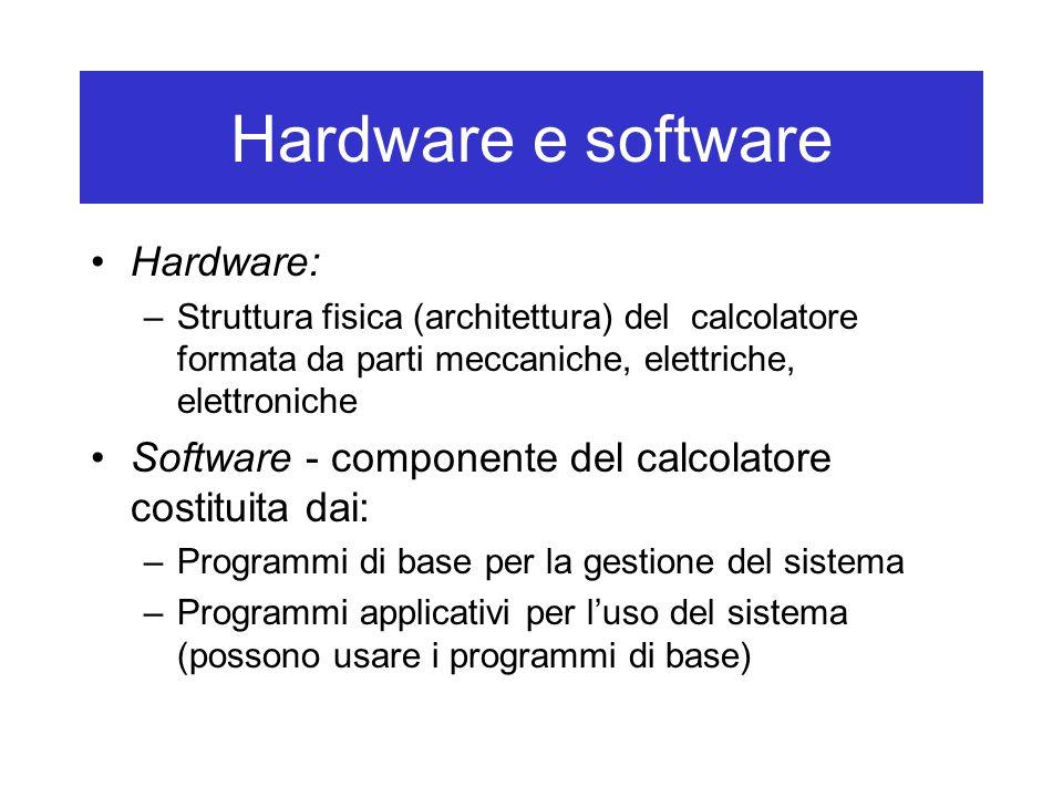 Hardware e software Hardware: –Struttura fisica (architettura) del calcolatore formata da parti meccaniche, elettriche, elettroniche Software - componente del calcolatore costituita dai: –Programmi di base per la gestione del sistema –Programmi applicativi per l'uso del sistema (possono usare i programmi di base)