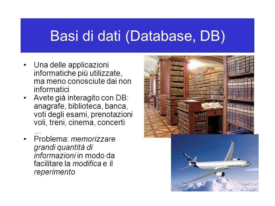 Basi di dati (Database, DB) Una delle applicazioni informatiche più utilizzate, ma meno conosciute dai non informatici Avete già interagito con DB: an