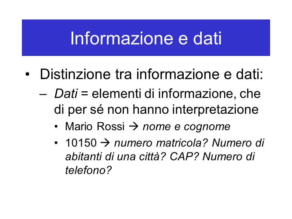 Informazione e dati Distinzione tra informazione e dati: –Dati = elementi di informazione, che di per sé non hanno interpretazione Mario Rossi  nome e cognome 10150  numero matricola.