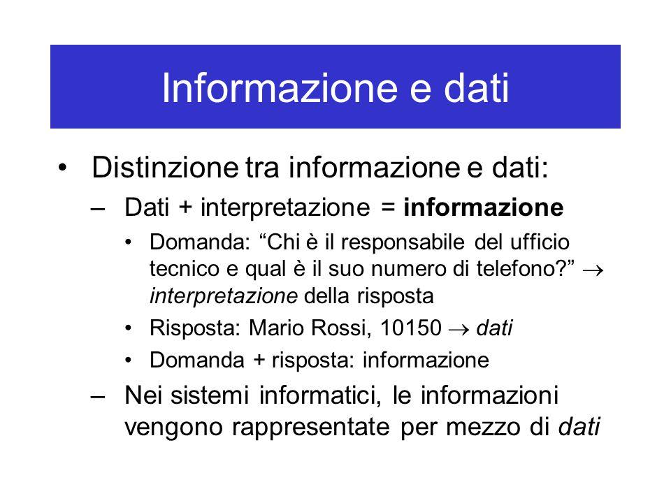 """Informazione e dati Distinzione tra informazione e dati: –Dati + interpretazione = informazione Domanda: """"Chi è il responsabile del ufficio tecnico e"""