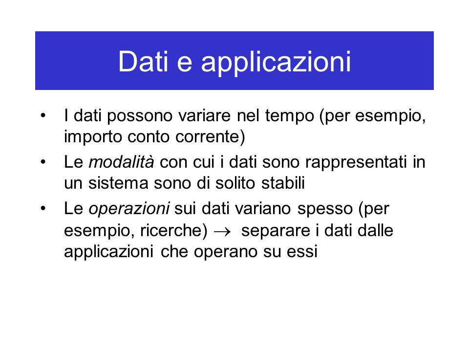 Dati e applicazioni I dati possono variare nel tempo (per esempio, importo conto corrente) Le modalità con cui i dati sono rappresentati in un sistema