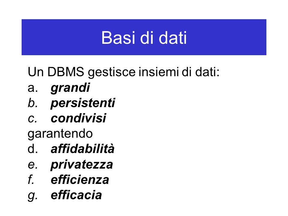 Basi di dati Un DBMS gestisce insiemi di dati: a.grandi b.