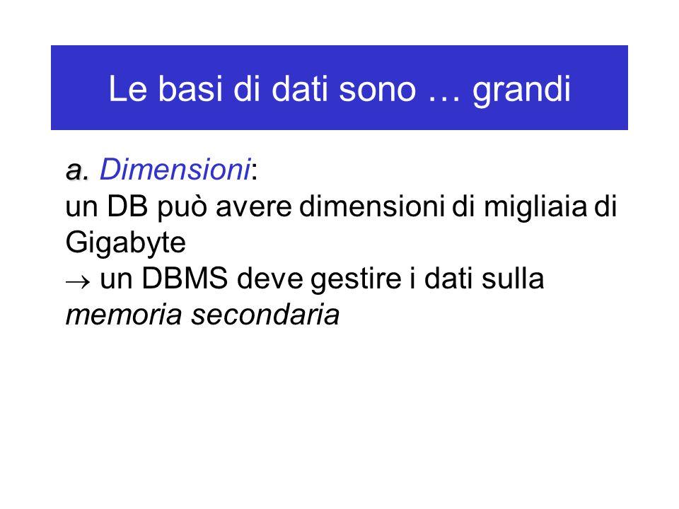 Le basi di dati sono … grandi a. a. Dimensioni: un DB può avere dimensioni di migliaia di Gigabyte  un DBMS deve gestire i dati sulla memoria seconda