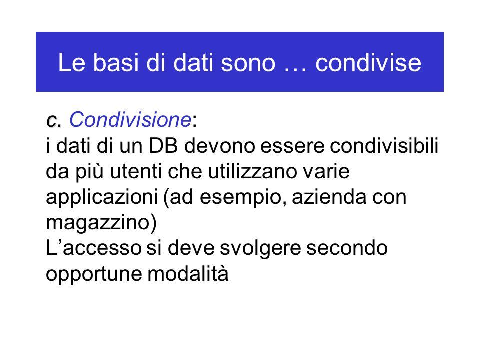 Le basi di dati sono … condivise c. c. Condivisione: i dati di un DB devono essere condivisibili da più utenti che utilizzano varie applicazioni (ad e