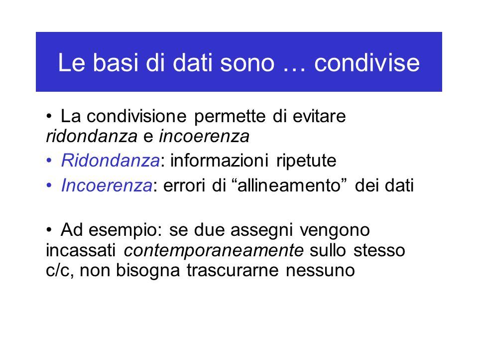 """Le basi di dati sono … condivise La condivisione permette di evitare ridondanza e incoerenza Ridondanza: informazioni ripetute Incoerenza: errori di """""""