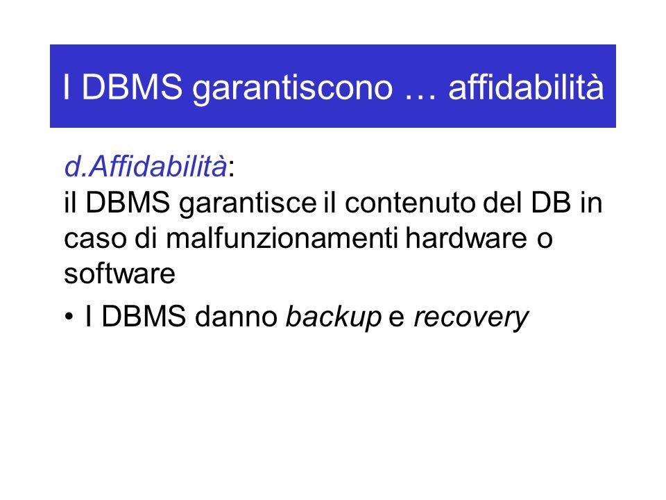 I DBMS garantiscono … affidabilità d.Affidabilità: il DBMS garantisce il contenuto del DB in caso di malfunzionamenti hardware o software I DBMS danno backup e recovery