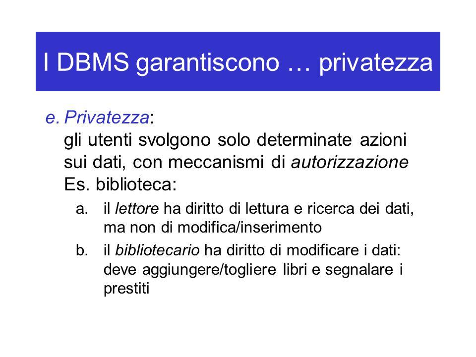 I DBMS garantiscono … privatezza e.Privatezza: gli utenti svolgono solo determinate azioni sui dati, con meccanismi di autorizzazione Es. biblioteca: