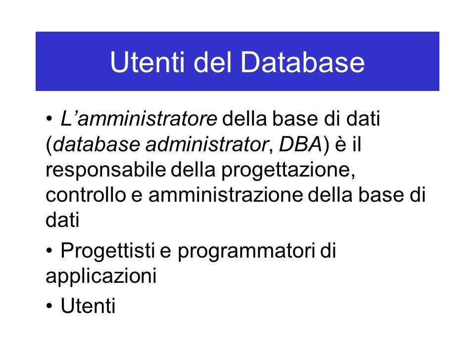 Utenti del Database L'amministratore della base di dati (database administrator, DBA) è il responsabile della progettazione, controllo e amministrazione della base di dati Progettisti e programmatori di applicazioni Utenti