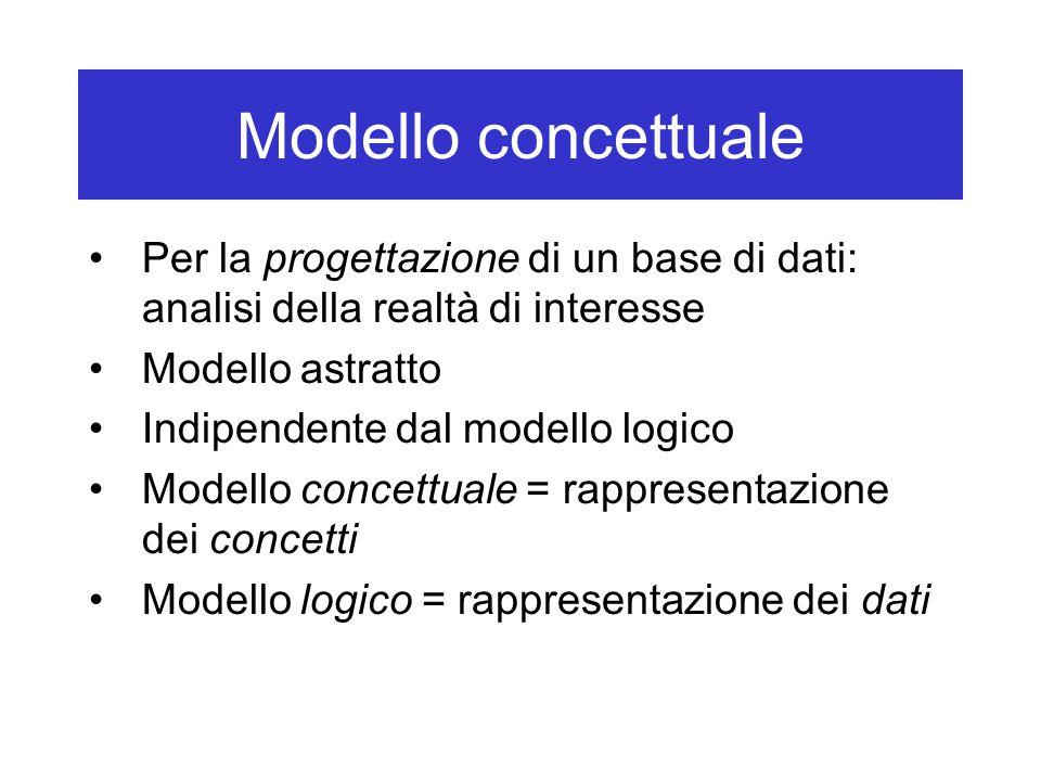 Modello concettuale Per la progettazione di un base di dati: analisi della realtà di interesse Modello astratto Indipendente dal modello logico Modello concettuale = rappresentazione dei concetti Modello logico = rappresentazione dei dati