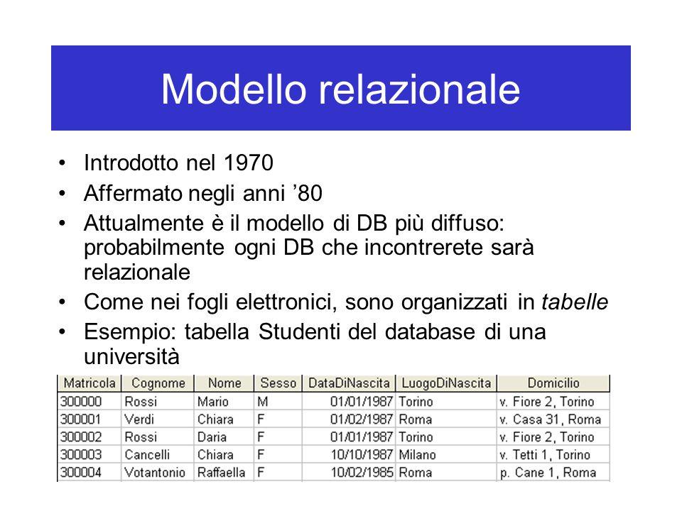 Modello relazionale Introdotto nel 1970 Affermato negli anni '80 Attualmente è il modello di DB più diffuso: probabilmente ogni DB che incontrerete sarà relazionale Come nei fogli elettronici, sono organizzati in tabelle Esempio: tabella Studenti del database di una università