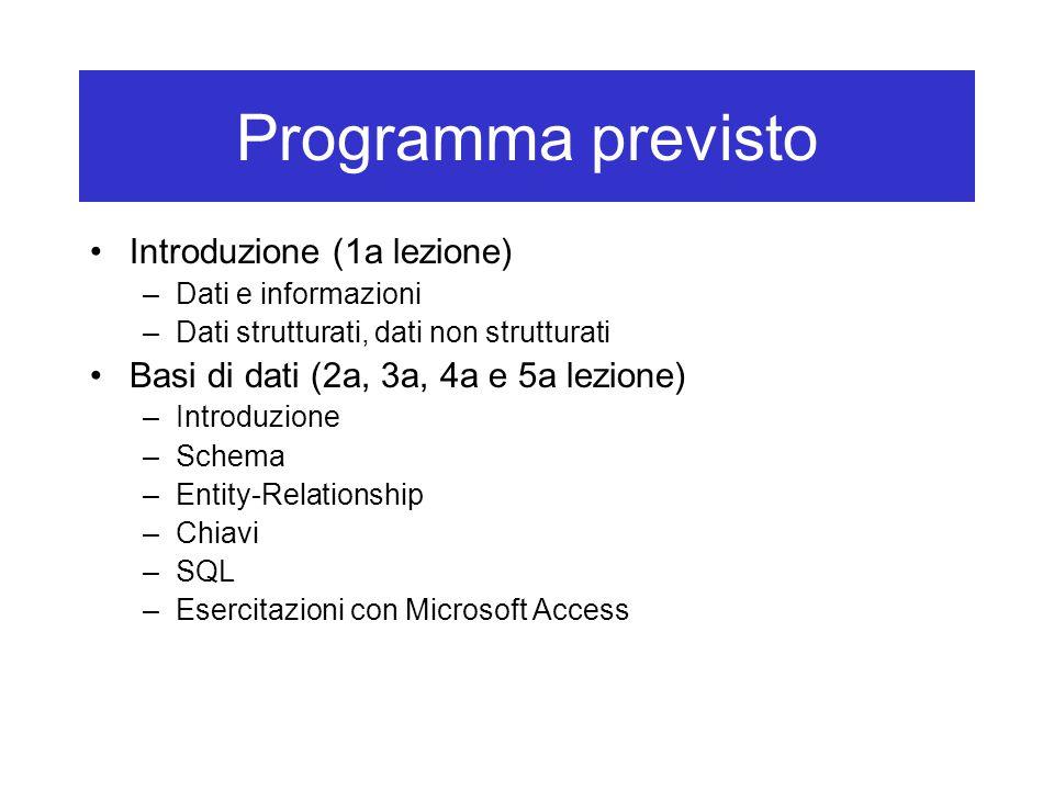Programma previsto Introduzione (1a lezione) –Dati e informazioni –Dati strutturati, dati non strutturati Basi di dati (2a, 3a, 4a e 5a lezione) –Introduzione –Schema –Entity-Relationship –Chiavi –SQL –Esercitazioni con Microsoft Access