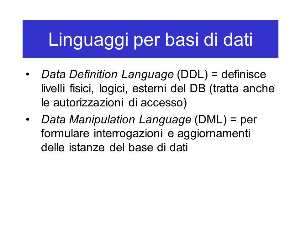 Linguaggi per basi di dati Data Definition Language (DDL) = definisce livelli fisici, logici, esterni del DB (tratta anche le autorizzazioni di accesso) Data Manipulation Language (DML) = per formulare interrogazioni e aggiornamenti delle istanze del base di dati