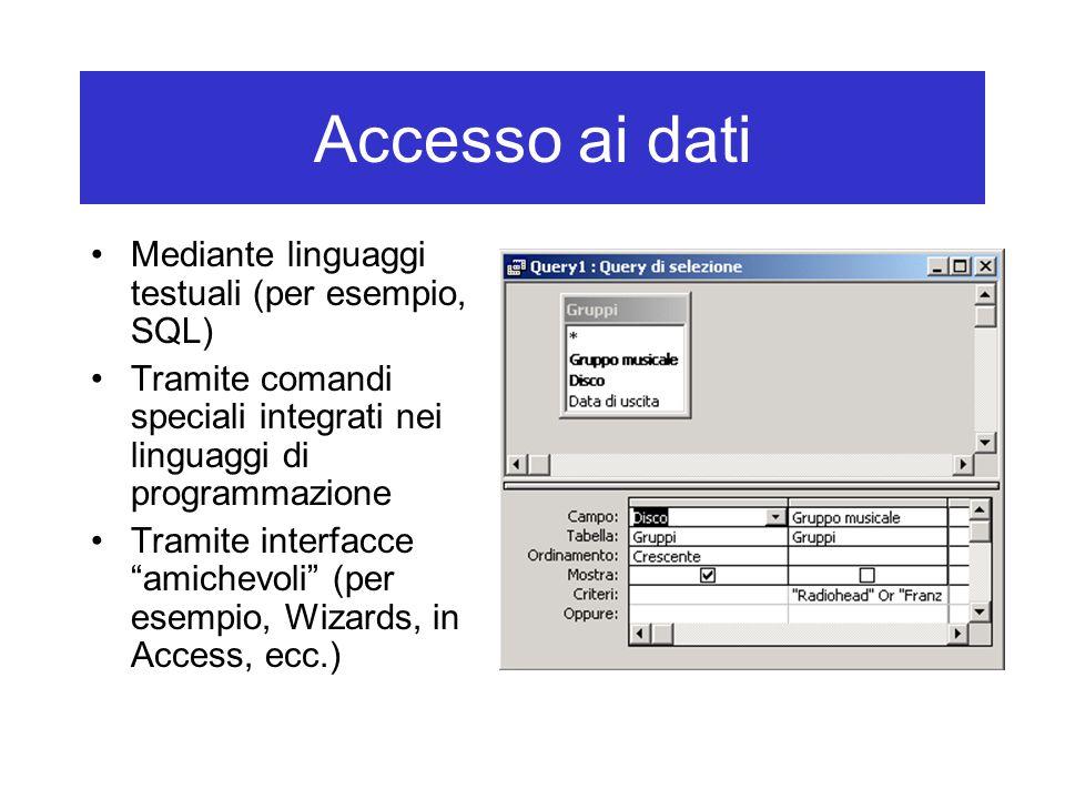 Accesso ai dati Mediante linguaggi testuali (per esempio, SQL) Tramite comandi speciali integrati nei linguaggi di programmazione Tramite interfacce amichevoli (per esempio, Wizards, in Access, ecc.)