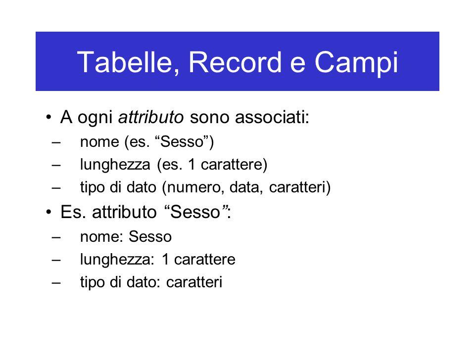 """Tabelle, Record e Campi A ogni attributo sono associati: – nome (es. """"Sesso"""") – lunghezza (es. 1 carattere) – tipo di dato (numero, data, caratteri) E"""