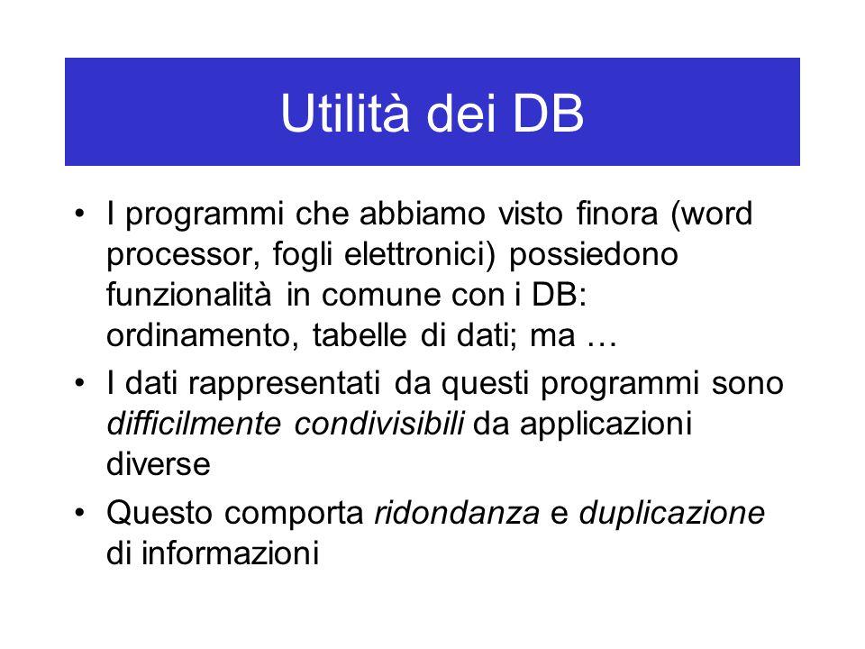 Utilità dei DB I programmi che abbiamo visto finora (word processor, fogli elettronici) possiedono funzionalità in comune con i DB: ordinamento, tabelle di dati; ma … I dati rappresentati da questi programmi sono difficilmente condivisibili da applicazioni diverse Questo comporta ridondanza e duplicazione di informazioni