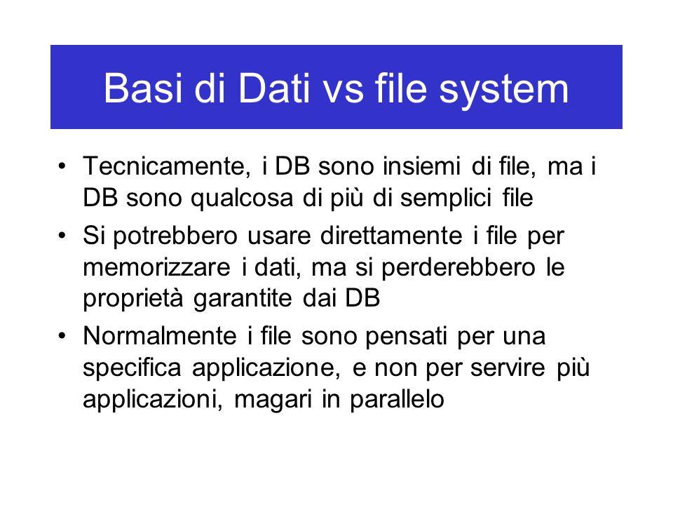 Basi di Dati vs file system Tecnicamente, i DB sono insiemi di file, ma i DB sono qualcosa di più di semplici file Si potrebbero usare direttamente i file per memorizzare i dati, ma si perderebbero le proprietà garantite dai DB Normalmente i file sono pensati per una specifica applicazione, e non per servire più applicazioni, magari in parallelo