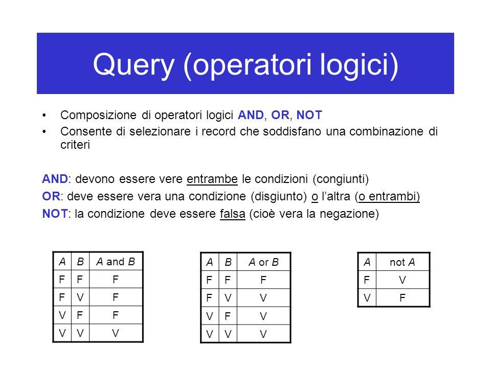 Query (operatori logici) Composizione di operatori logici AND, OR, NOT Consente di selezionare i record che soddisfano una combinazione di criteri AND: devono essere vere entrambe le condizioni (congiunti) OR: deve essere vera una condizione (disgiunto) o l'altra (o entrambi) NOT: la condizione deve essere falsa (cioè vera la negazione) ABA and B FFF FVF VFF VVV ABA or B FFF FVV VFV VVV Anot A FV VF