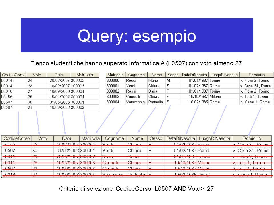 Query: esempio Elenco studenti che hanno superato Informatica A (L0507) con voto almeno 27 Criterio di selezione: CodiceCorso=L0507 AND Voto>=27