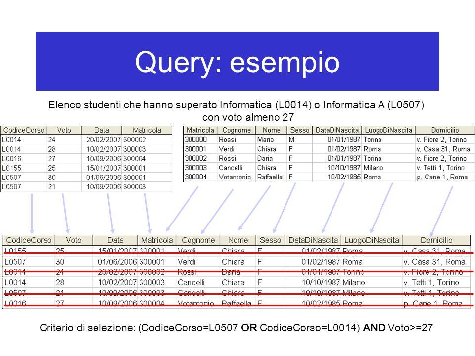 Query: esempio Elenco studenti che hanno superato Informatica (L0014) o Informatica A (L0507) con voto almeno 27 Criterio di selezione: (CodiceCorso=L