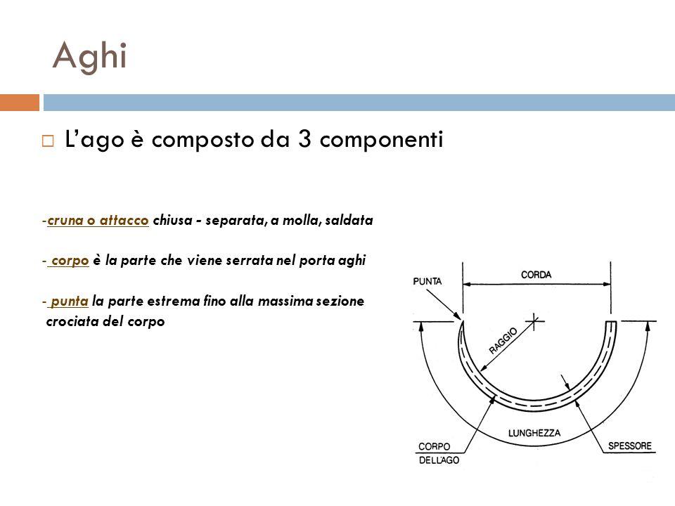 Aghi  L'ago è composto da 3 componenti -cruna o attacco chiusa - separata, a molla, saldata - corpo è la parte che viene serrata nel porta aghi - pun