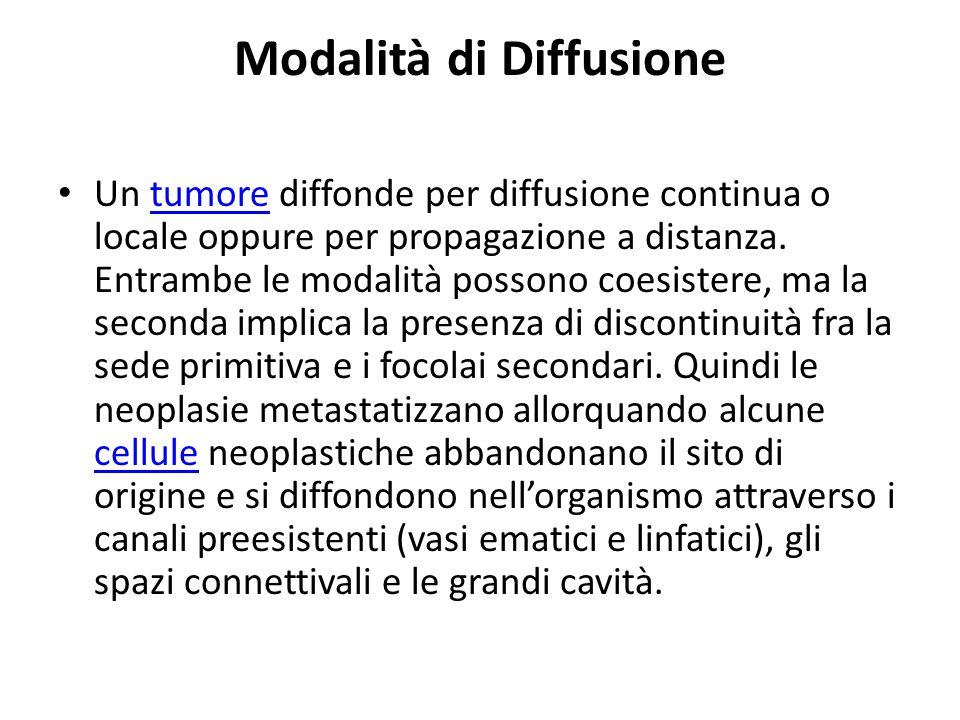 Modalità di Diffusione Un tumore diffonde per diffusione continua o locale oppure per propagazione a distanza.