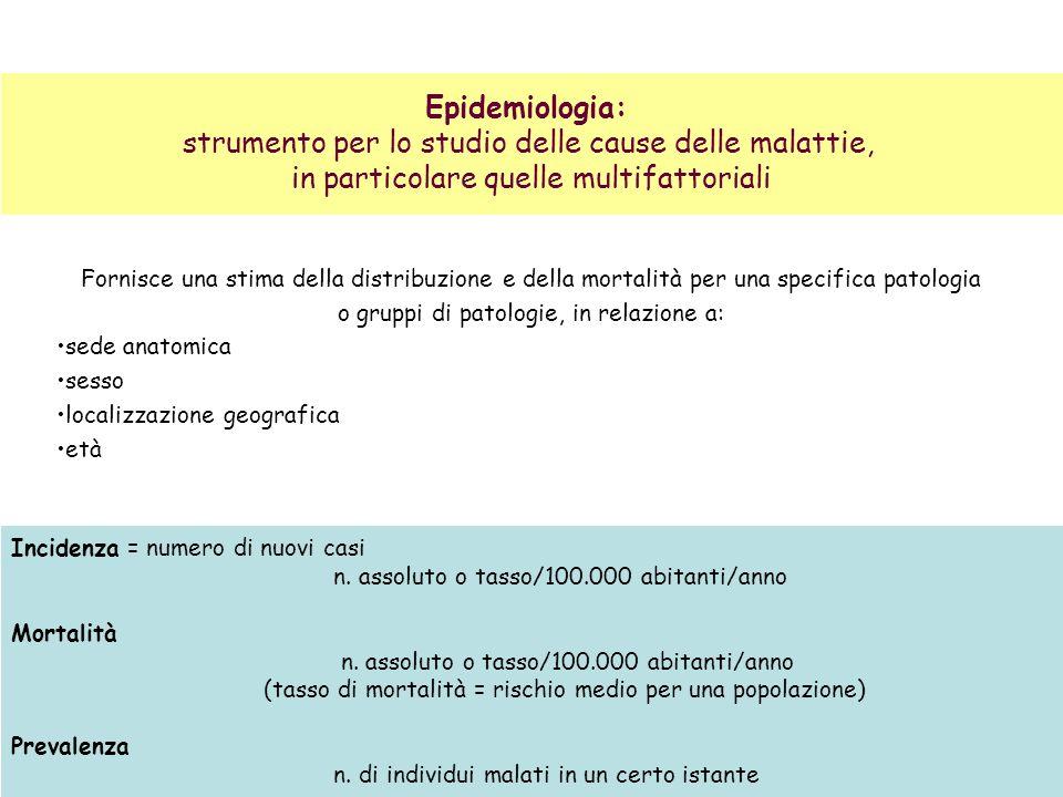 Epidemiologia: strumento per lo studio delle cause delle malattie, in particolare quelle multifattoriali Fornisce una stima della distribuzione e dell