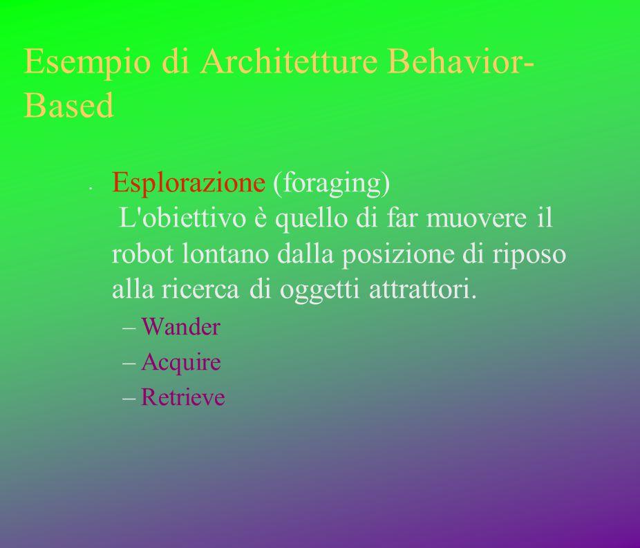 Esempio di Architetture Behavior- Based Esplorazione (foraging) L'obiettivo è quello di far muovere il robot lontano dalla posizione di riposo alla ri
