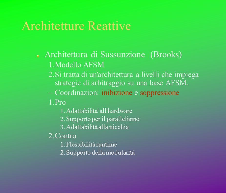 Architetture Reattive Architettura di Sussunzione (Brooks) 1.Modello AFSM 2.Si tratta di un'architettura a livelli che impiega strategie di arbitragg