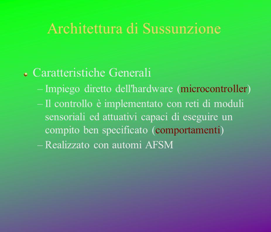 Architettura di Sussunzione Caratteristiche Generali –Impiego diretto dell'hardware (microcontroller) –Il controllo è implementato con reti di moduli