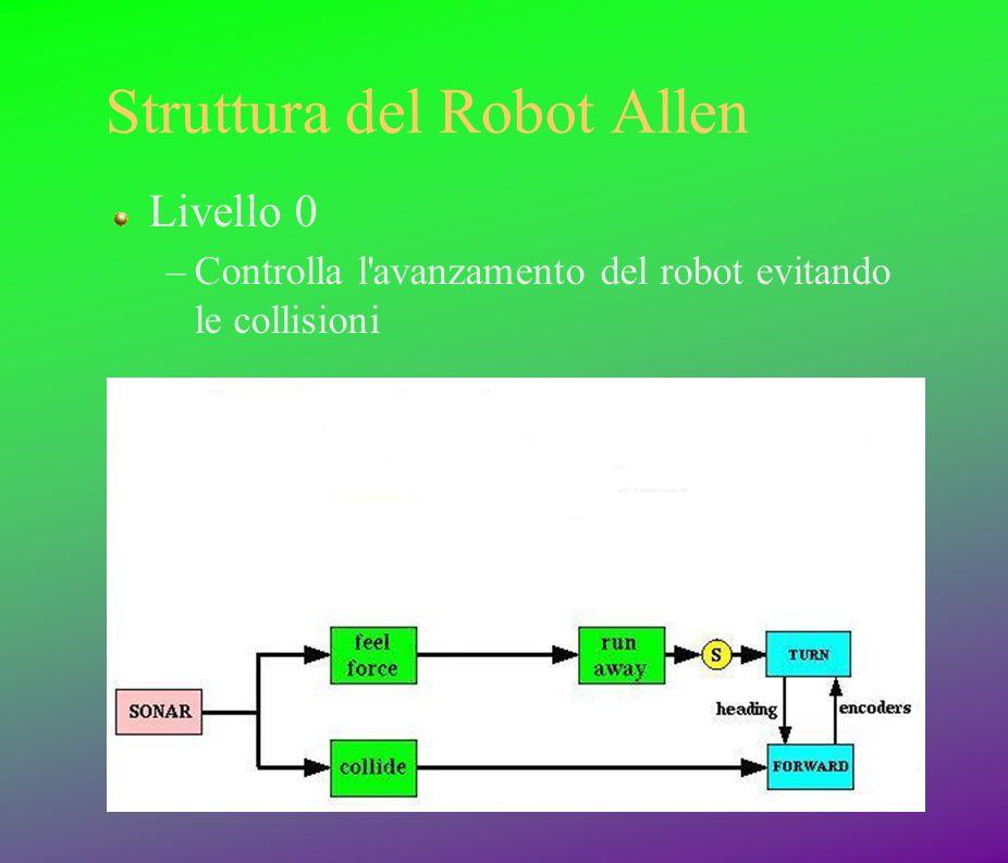 Struttura del Robot Allen Livello 0 –Controlla l'avanzamento del robot evitando le collisioni