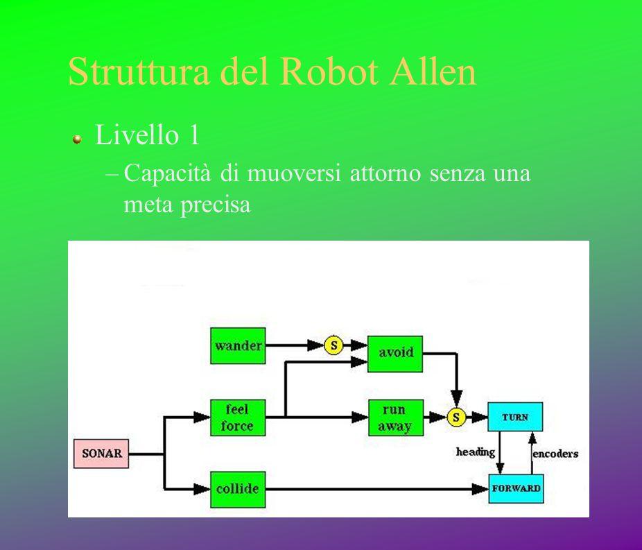 Struttura del Robot Allen Livello 1 –Capacità di muoversi attorno senza una meta precisa