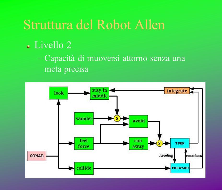 Struttura del Robot Allen Livello 2 –Capacità di muoversi attorno senza una meta precisa