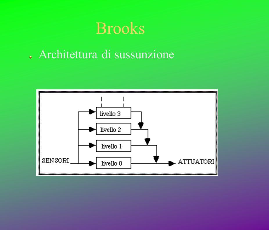 Brooks Architettura di sussunzione