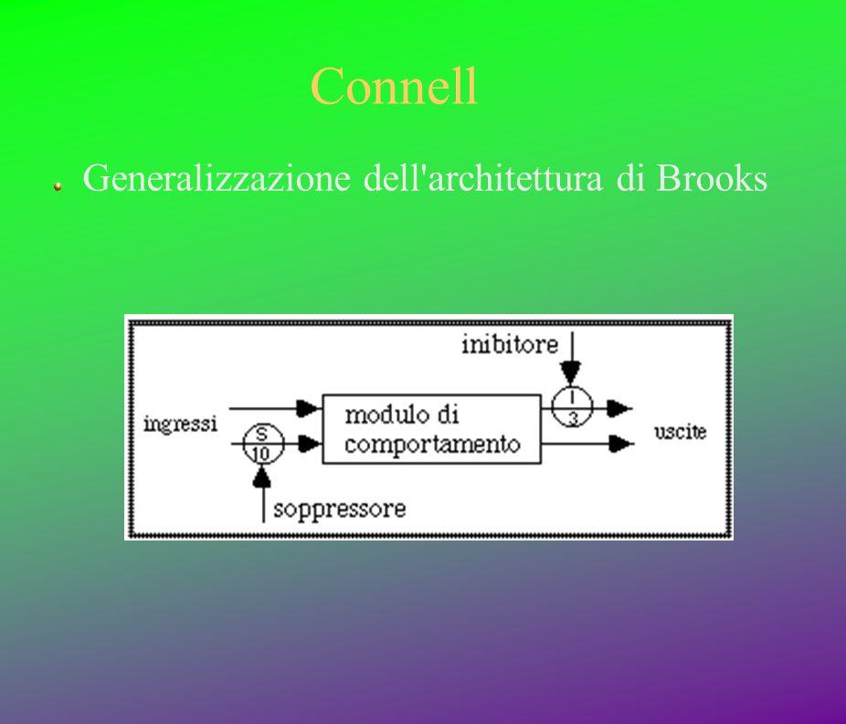Connell Generalizzazione dell'architettura di Brooks