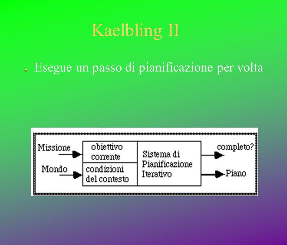 Kaelbling II Esegue un passo di pianificazione per volta