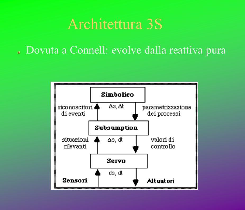 Architettura 3S Dovuta a Connell: evolve dalla reattiva pura
