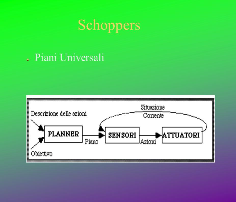Schoppers Piani Universali