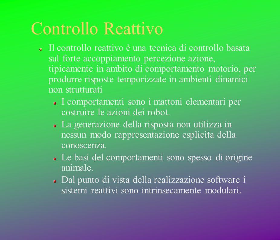 Controllo Reattivo Il controllo reattivo è una tecnica di controllo basata sul forte accoppiamento percezione azione, tipicamente in ambito di comport