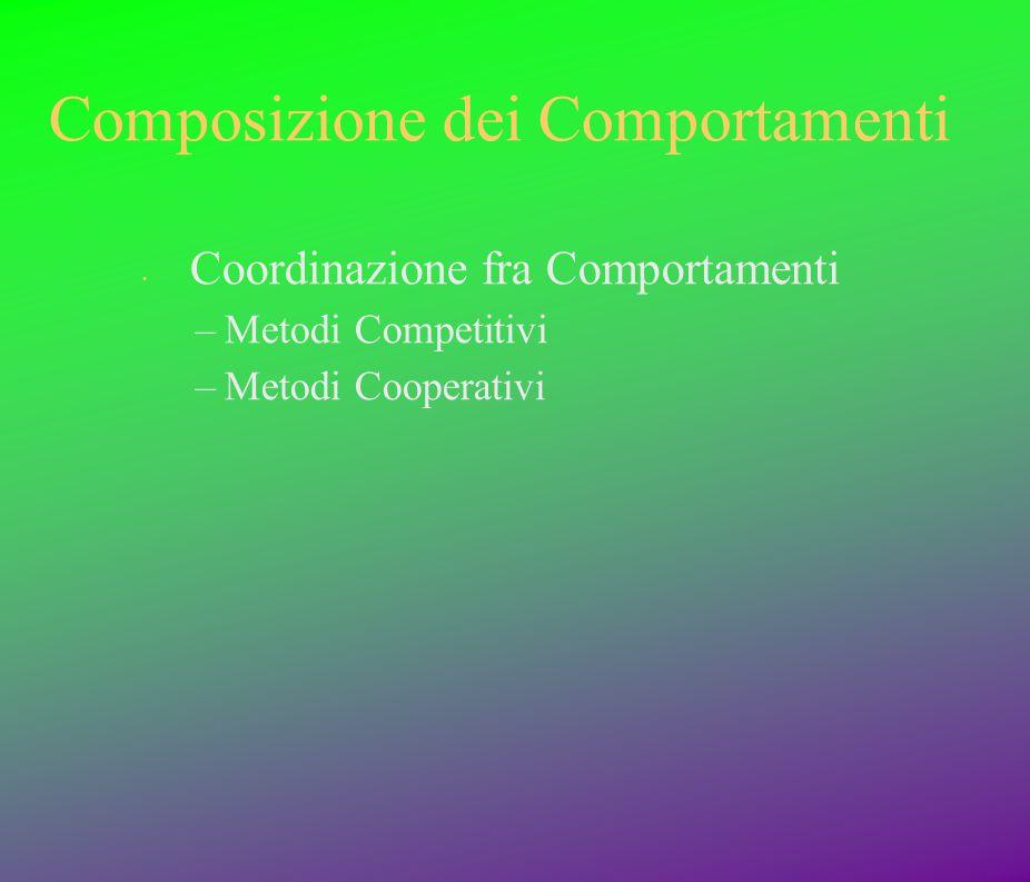 Composizione dei Comportamenti Coordinazione fra Comportamenti –Metodi Competitivi –Metodi Cooperativi