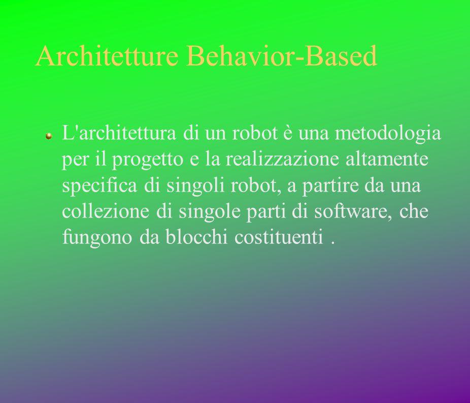 Architetture Behavior-Based L'architettura di un robot è una metodologia per il progetto e la realizzazione altamente specifica di singoli robot, a pa
