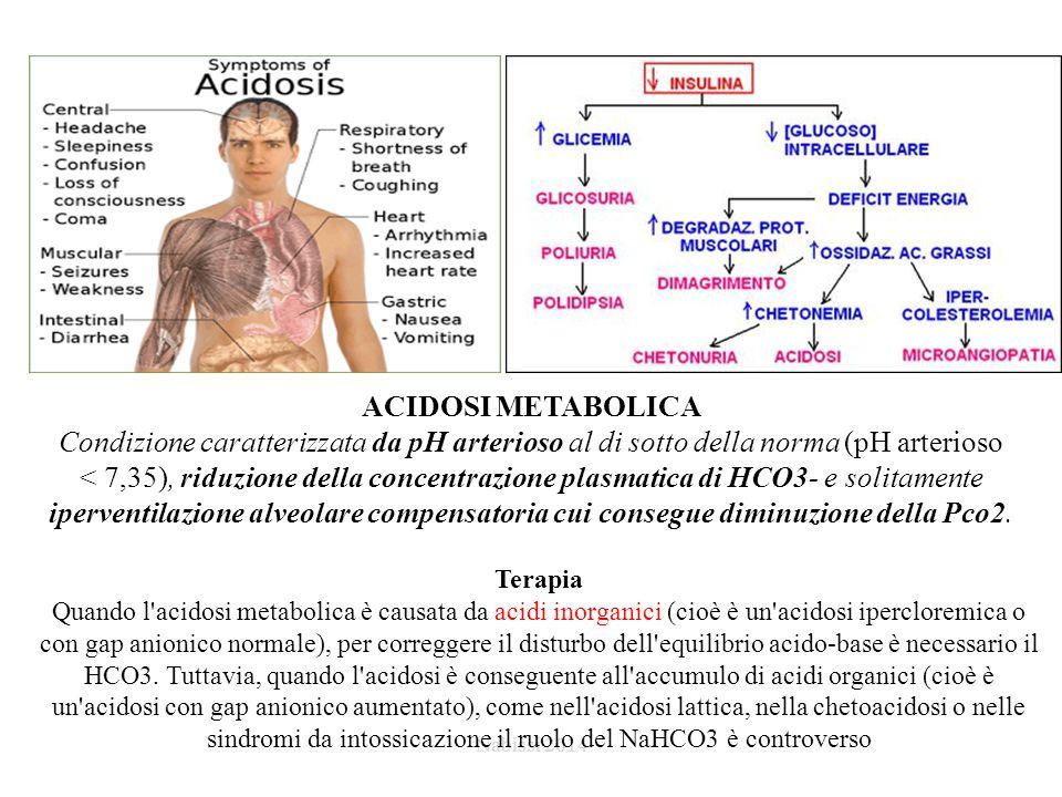 ACIDOSI METABOLICA Condizione caratterizzata da pH arterioso al di sotto della norma (pH arterioso < 7,35), riduzione della concentrazione plasmatica di HCO3- e solitamente iperventilazione alveolare compensatoria cui consegue diminuzione della Pco2.