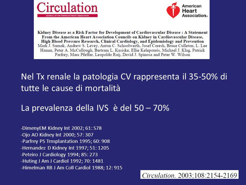 Nel Tx renale la patologia CV rappresenta il 35-50% di tutte le cause di mortalità La prevalenza della IVS è del 50 – 70% -DimenyEM Kidney Int 2002; 61: S78 -Ojo AO Kidney Int 2000; 57: 307 -Parfrey PS Trnsplantation 1995; 60: 908 -Hernandez D Kidney Int 1997; 51: 1205 -Peteiro J Cardiology 1994; 85: 273 -Huting J Am J Cardiol 1992; 70: 1481 -Himelman RB J Am Coll Cardiol 1988; 12: 915