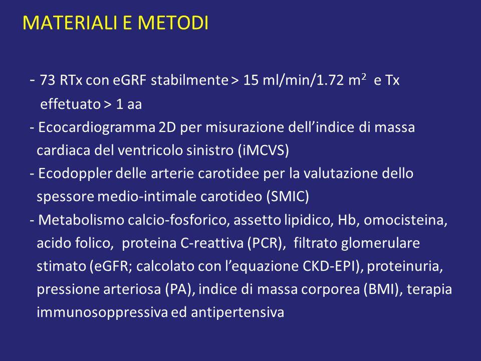 - 73 RTx con eGRF stabilmente > 15 ml/min/1.72 m 2 e Tx effetuato > 1 aa - Ecocardiogramma 2D per misurazione dell'indice di massa cardiaca del ventricolo sinistro (iMCVS) - Ecodoppler delle arterie carotidee per la valutazione dello spessore medio-intimale carotideo (SMIC) - Metabolismo calcio-fosforico, assetto lipidico, Hb, omocisteina, acido folico, proteina C-reattiva (PCR), filtrato glomerulare stimato (eGFR; calcolato con l'equazione CKD-EPI), proteinuria, pressione arteriosa (PA), indice di massa corporea (BMI), terapia immunosoppressiva ed antipertensiva MATERIALI E METODI